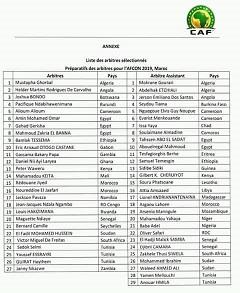 Liste des arbitres sélectionnés pour les préparatifs de Afcon 2019 au Maroc